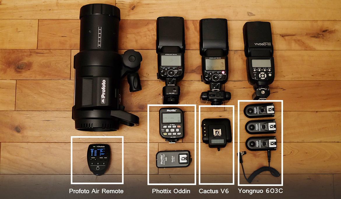 A beginners guide to using off camera flash speedlites
