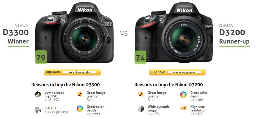 Planning on buying a DSLR camera Galway | Advice and ...